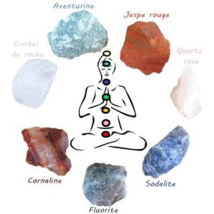 7chakras-pierre-naturelle-soin-litho-bien-être
